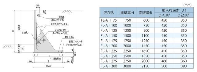 FL-A2 F-10
