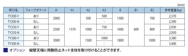 YDK F-04